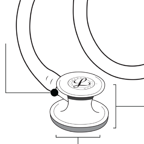 Anatomy of a Littmann Stethoscope
